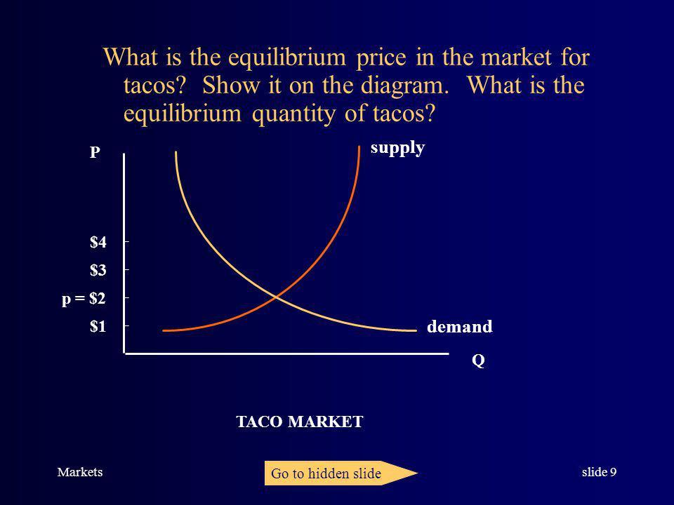 Marketsslide 8 Economists are interested in the explaining equilibrium prices.