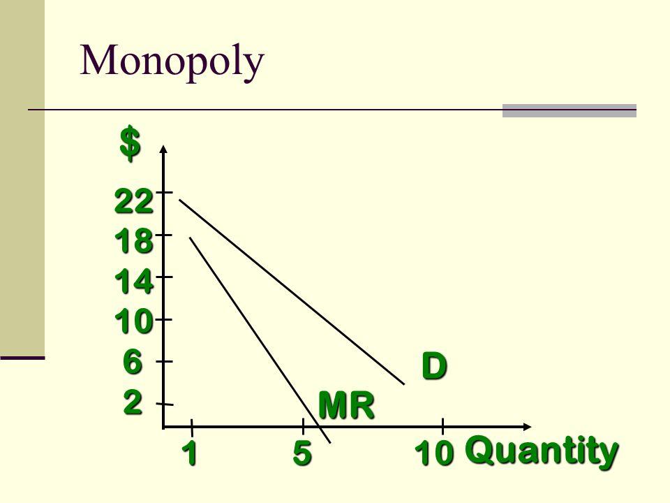 $ Quantity D 1 5 10 2218141062 MR Monopoly