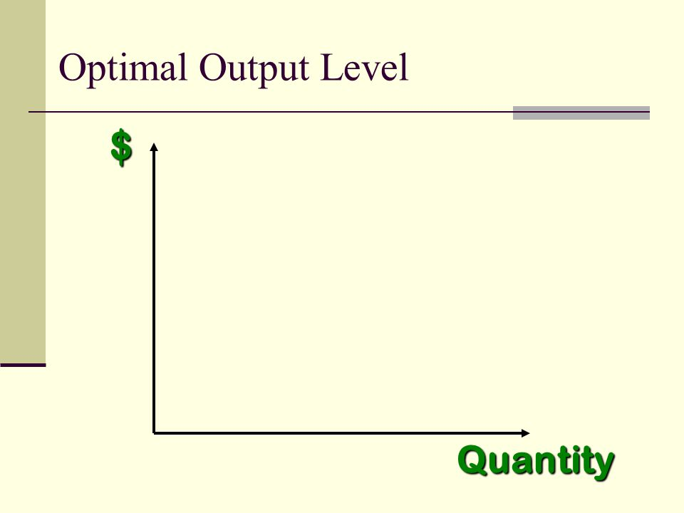 $ Quantity Optimal Output Level