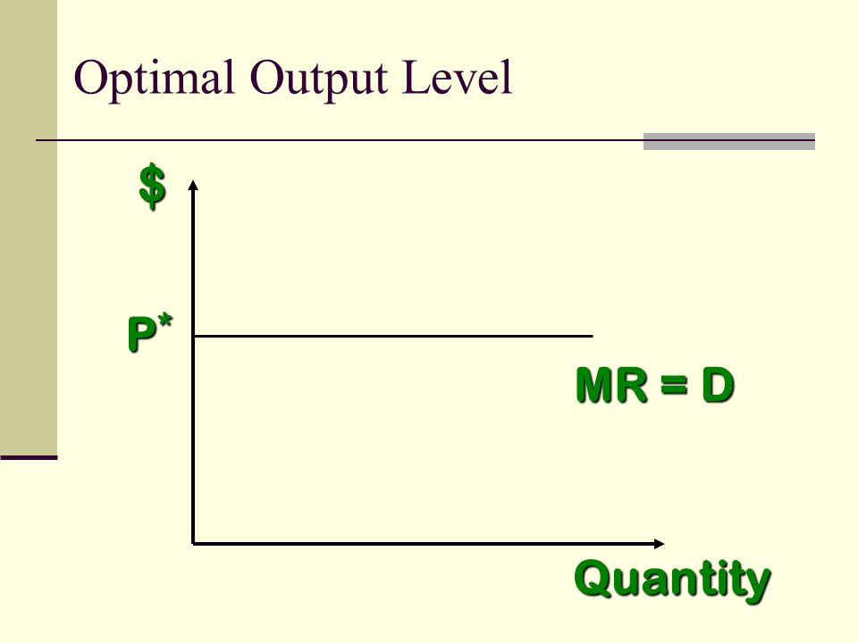 $ MR = D Quantity P*P*P*P* Optimal Output Level