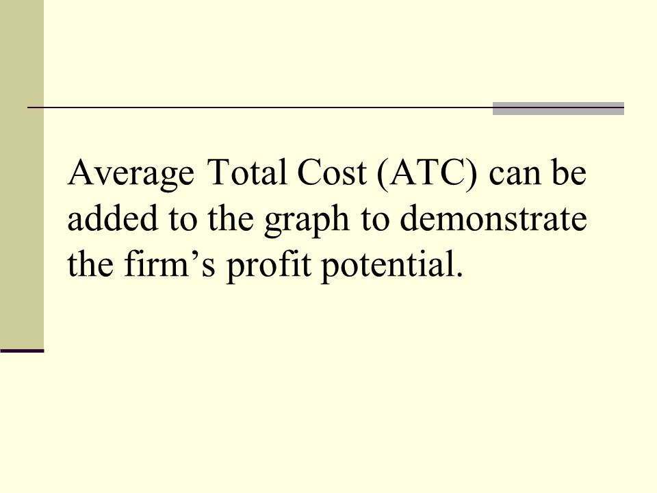 Average Total Cost (ATC) can be added to the graph to demonstrate the firms profit potential.