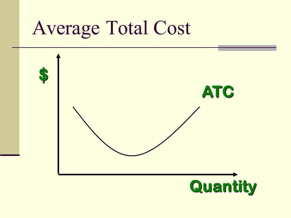 ATC $ Quantity