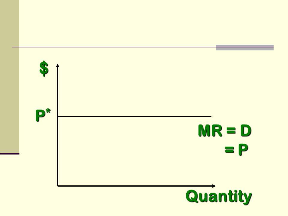 $ MR = D = P = P Quantity P*P*P*P*