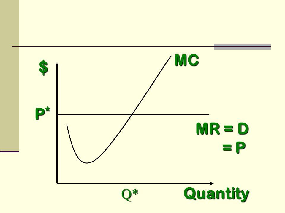 $ MC MR = D = P = P Quantity Q* P*P*P*P*