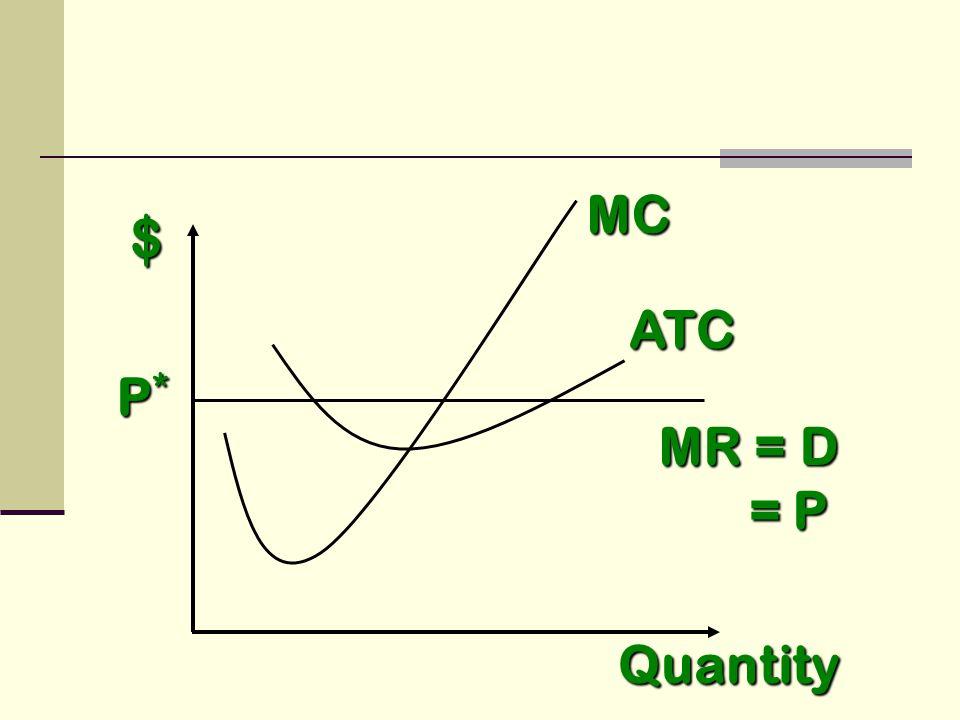 $ MC MR = D = P = P Quantity ATC P*P*P*P*