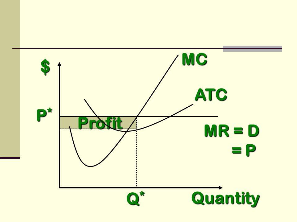 Profit $ MC MR = D = P = P Quantity ATC Q*Q*Q*Q* P*P*P*P*