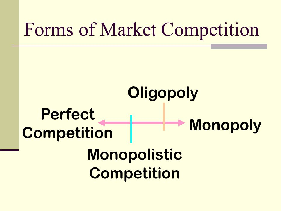 Forms of Market Competition Perfect Competition Monopoly Monopolistic Competition Oligopoly