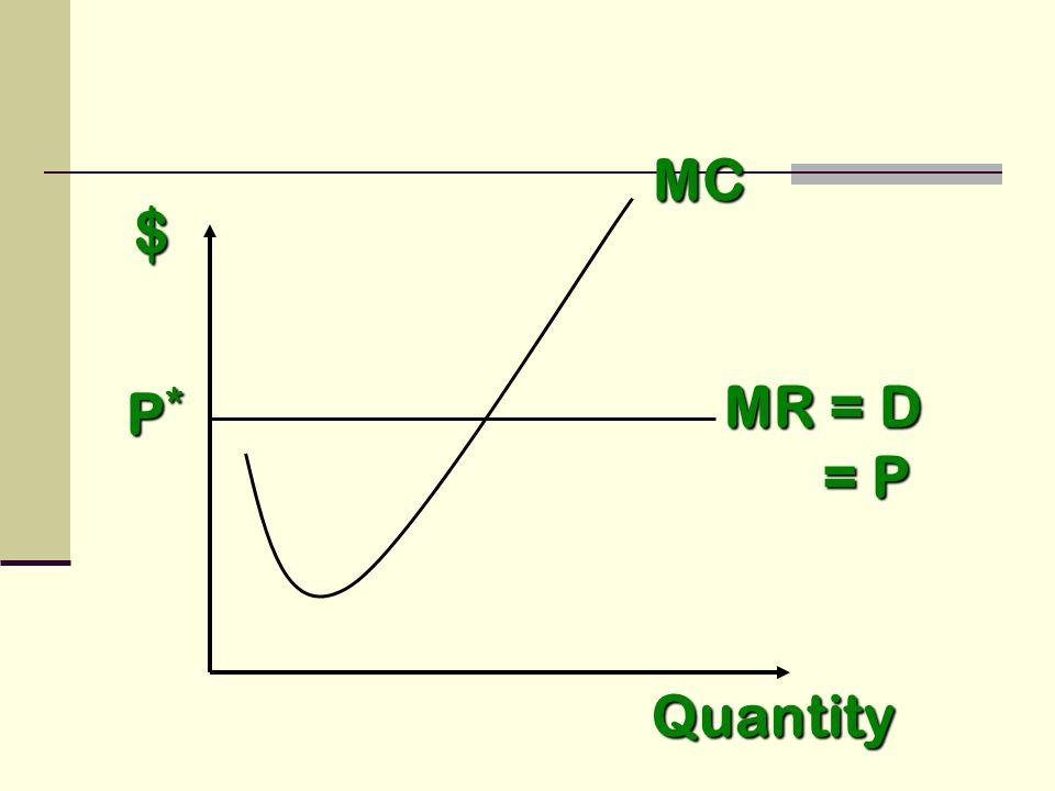 $ MC MR = D = P = P Quantity P*P*P*P*