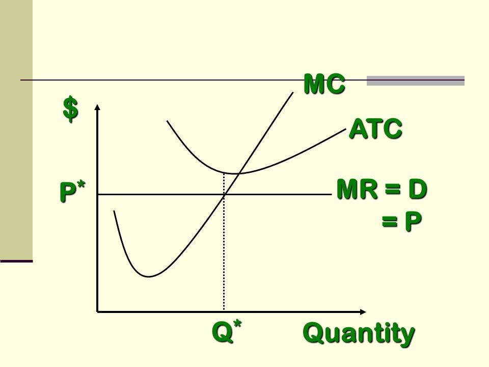 $ MC MR = D = P = P Quantity ATC Q*Q*Q*Q* P*P*P*P*