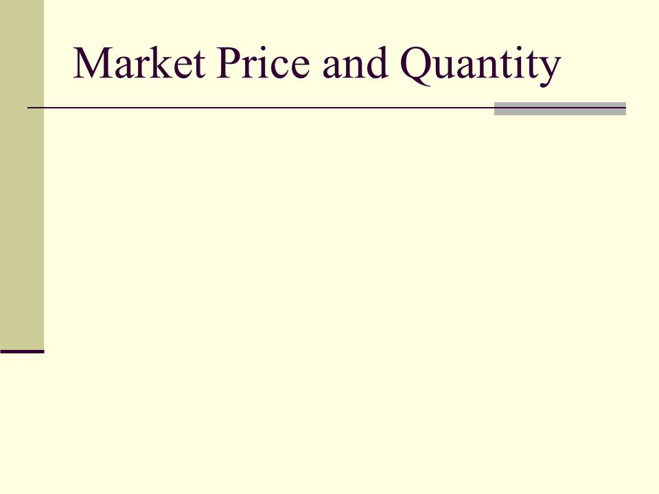 Market Price and Quantity