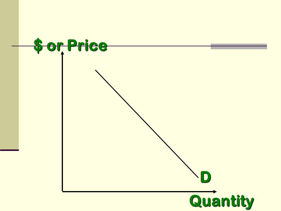 D Quantity