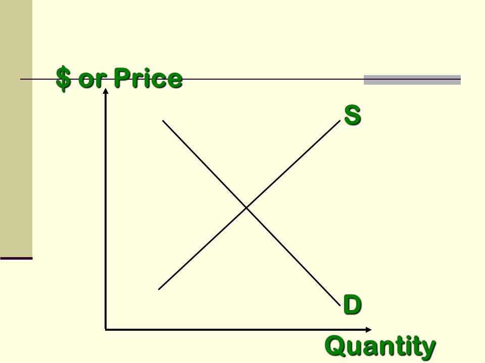 S D Quantity