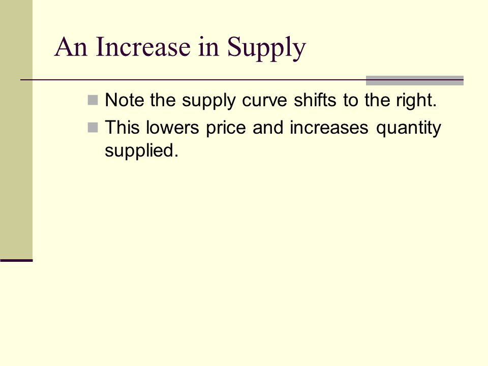 Note the supply curve shifts to the right. This lowers price and increases quantity supplied.