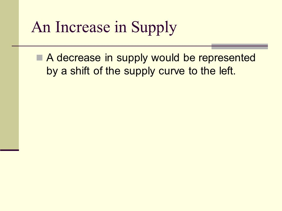 An Increase in Supply A decrease in supply would be represented by a shift of the supply curve to the left.