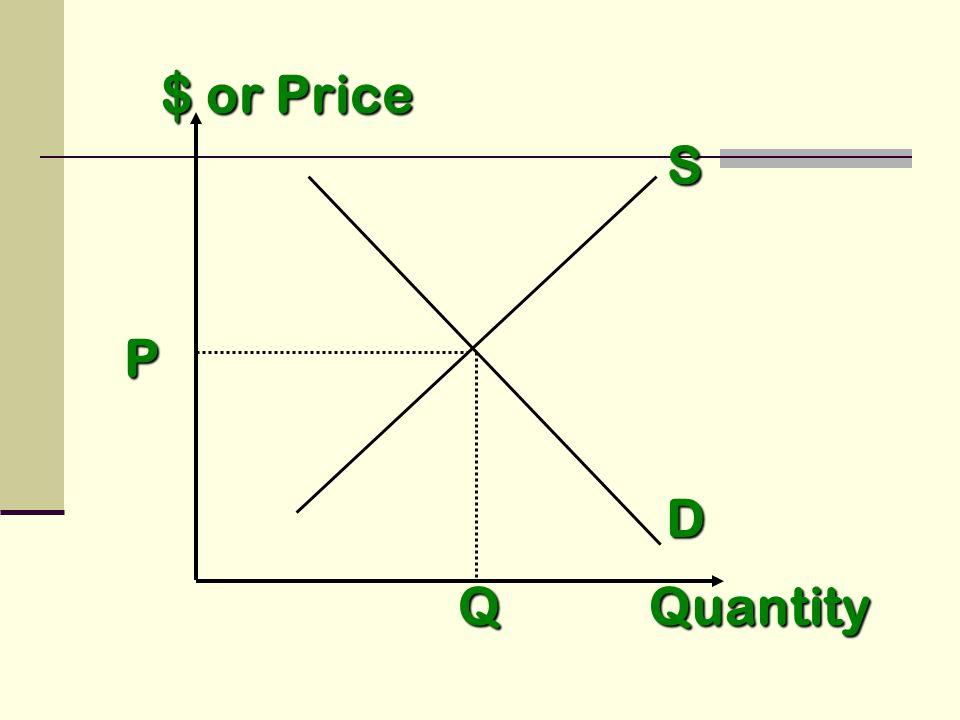 S D Quantity P Q