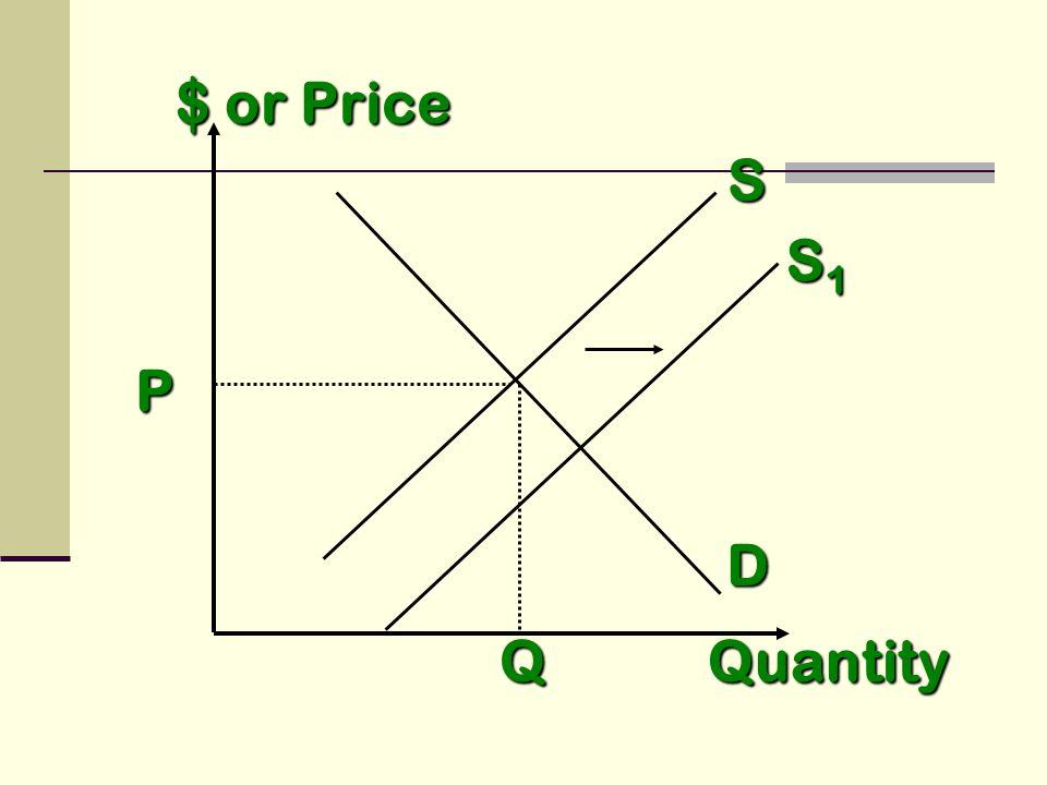 S D Quantity P Q S1S1S1S1