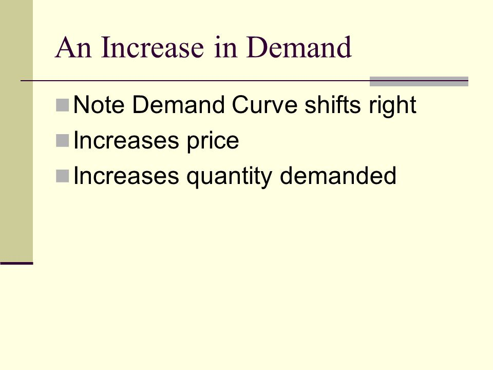 An Increase in Demand Note Demand Curve shifts right Increases price Increases quantity demanded