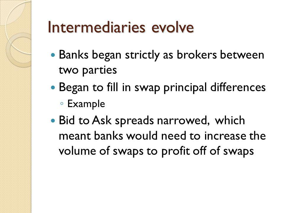 Intermediaries evolve Banks began strictly as brokers between two parties Began to fill in swap principal differences Example Bid to Ask spreads narro