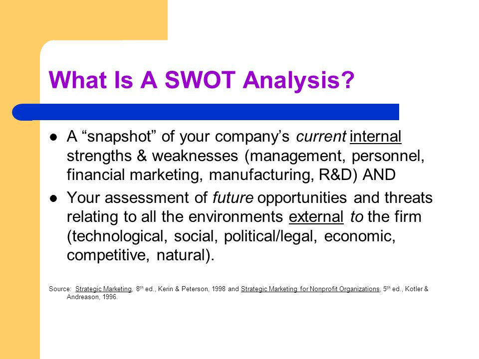 What Is A SWOT Analysis.