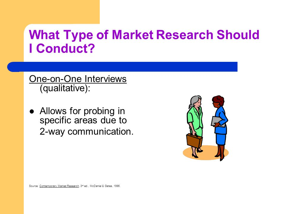 What Type of Market Research Should I Conduct.