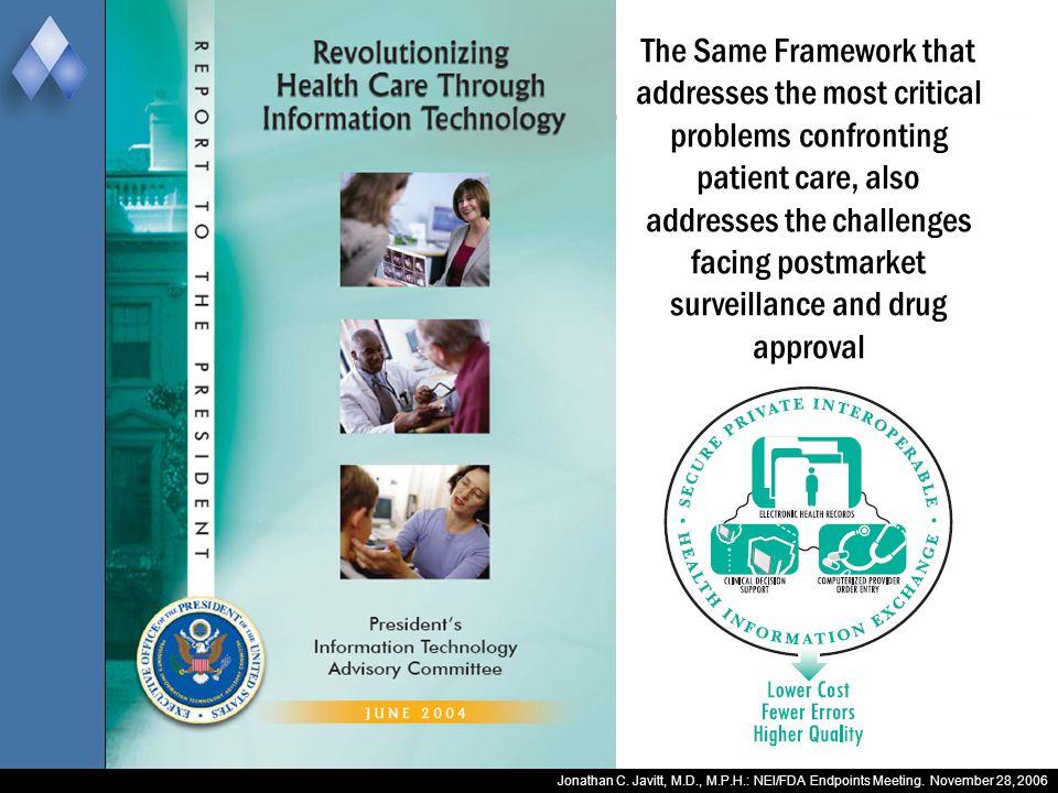 Jonathan C. Javitt, M.D., M.P.H.: NEI/FDA Endpoints Meeting. November 28, 2006 The Same Framework that addresses the most critical problems confrontin