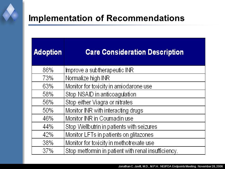 Jonathan C. Javitt, M.D., M.P.H.: NEI/FDA Endpoints Meeting. November 28, 2006 Implementation of Recommendations