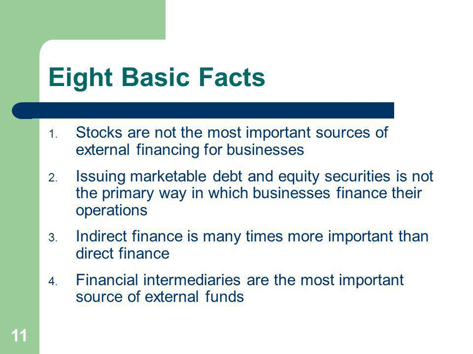 11 Eight Basic Facts 1. Stocks are not the most important sources of external financing for businesses 2. Issuing marketable debt and equity securitie