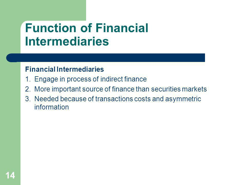 14 Function of Financial Intermediaries Financial Intermediaries 1.Engage in process of indirect finance 2.More important source of finance than secur