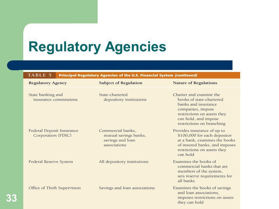 33 Regulatory Agencies