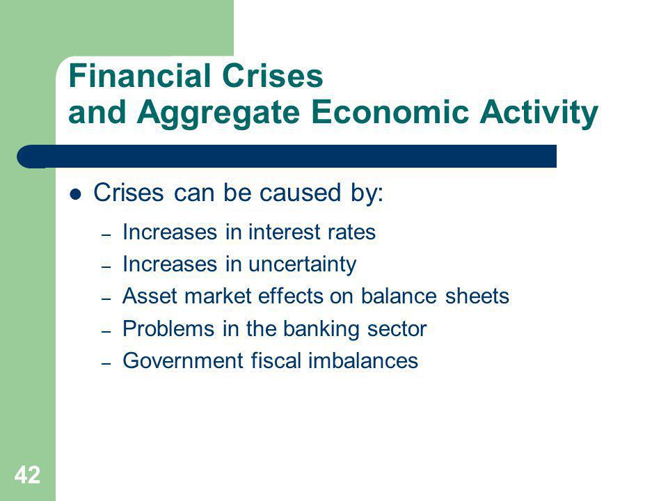 42 Financial Crises and Aggregate Economic Activity Crises can be caused by: – Increases in interest rates – Increases in uncertainty – Asset market e