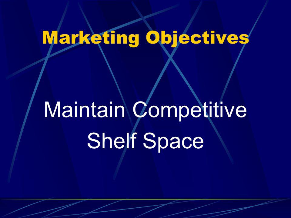 Marketing Objectives Maintain Competitive Shelf Space