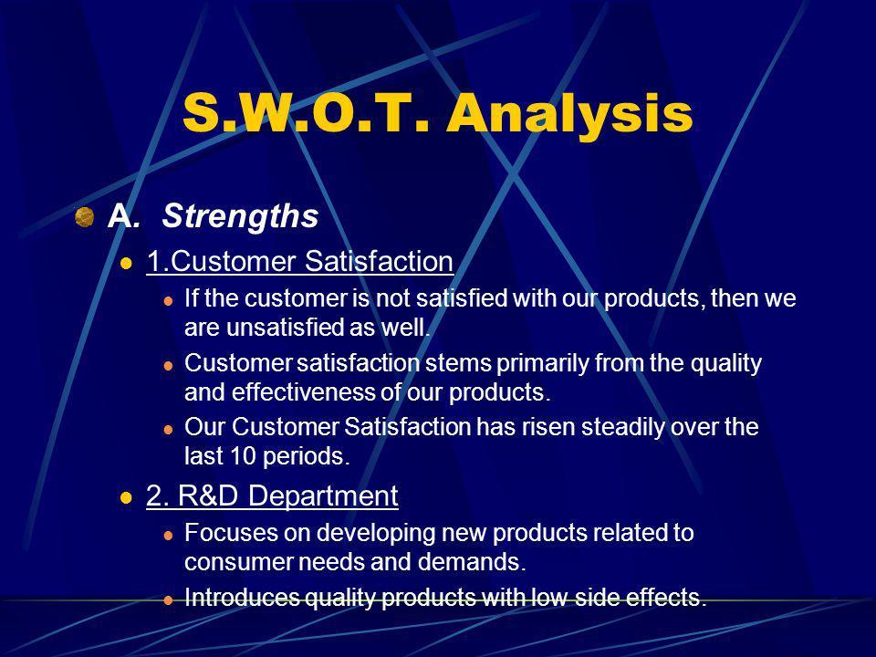S.W.O.T. Analysis A.