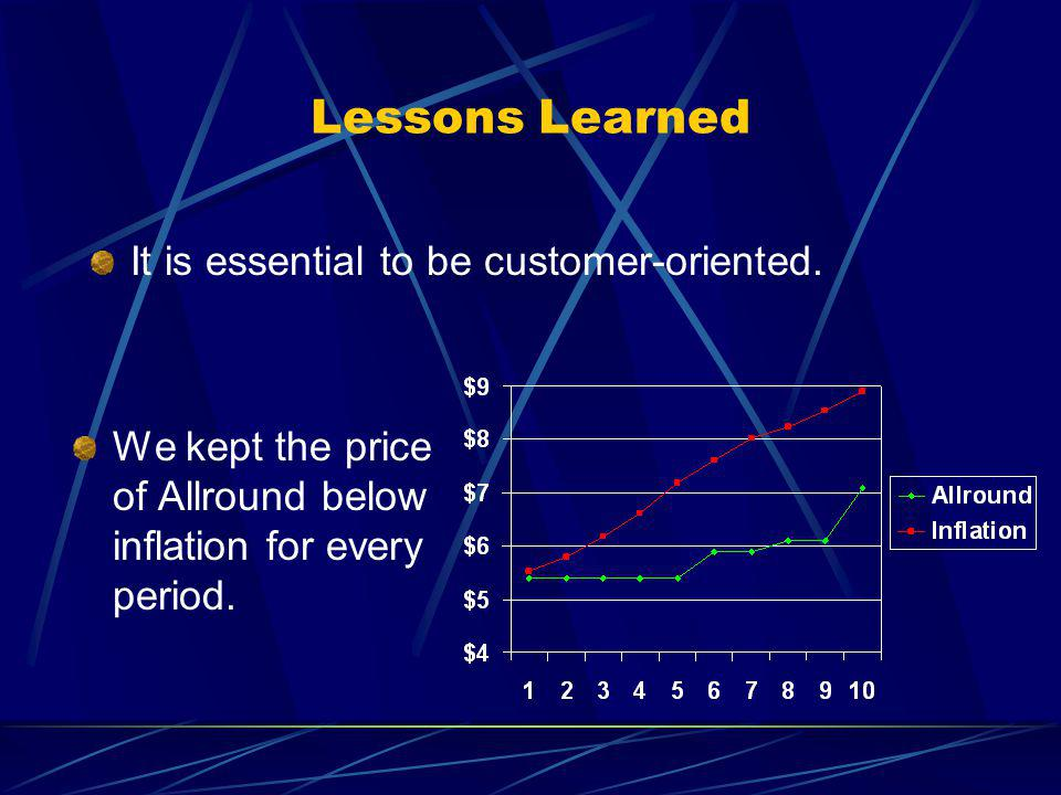 Lessons Learned It is essential to be customer-oriented.