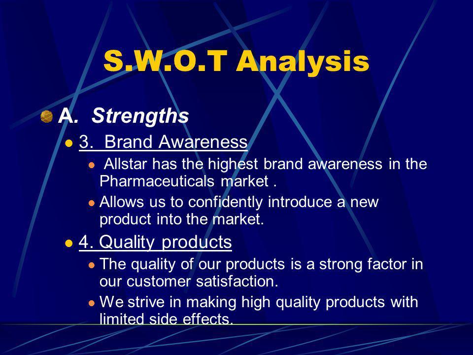 S.W.O.T Analysis A. Strengths 3.