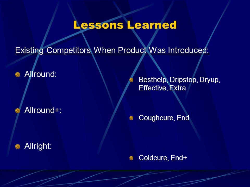 Lessons Learned Existing Competitors When Product Was Introduced: Allround: Allround+: Allright: Besthelp, Dripstop, Dryup, Effective, Extra Coughcure, End Coldcure, End+