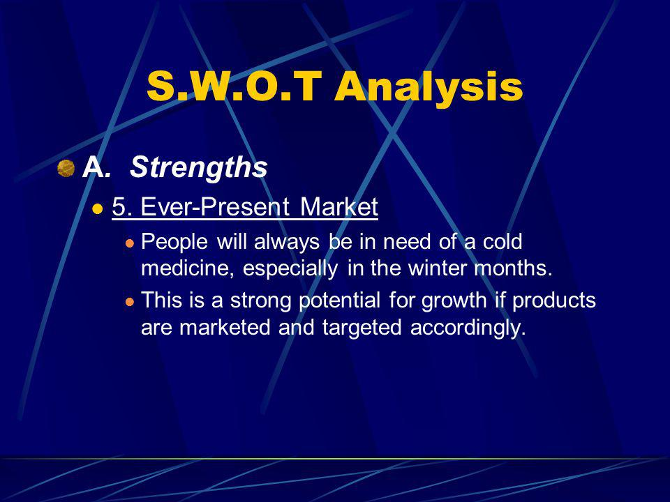 S.W.O.T Analysis B.Weaknesses 1. Low Marketing Budget We find ourselves with a limited budget.