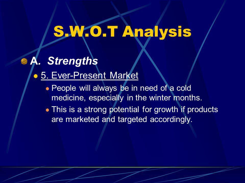 S.W.O.T Analysis A. Strengths 5.