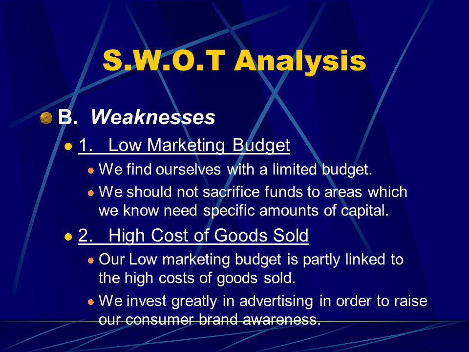 S.W.O.T Analysis B.Weaknesses 3.
