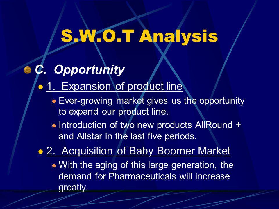 S.W.O.T Analysis C. Opportunity 1.