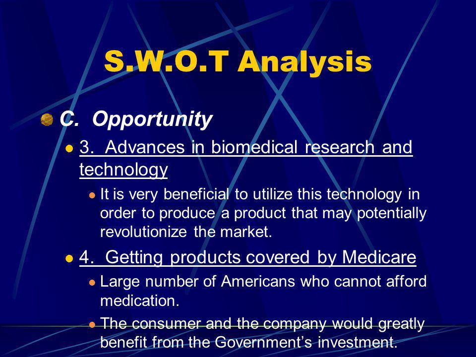 S.W.O.T Analysis C. Opportunity 3.