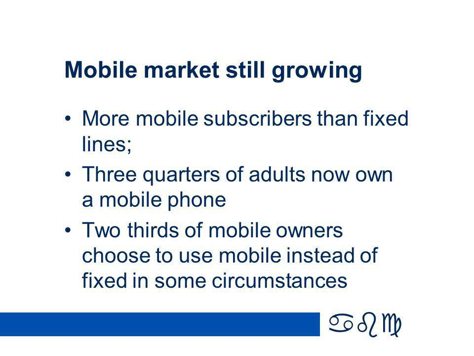 abc Mobile market still growing More mobile subscribers than fixed lines; Three quarters of adults now own a mobile phone Two thirds of mobile owners