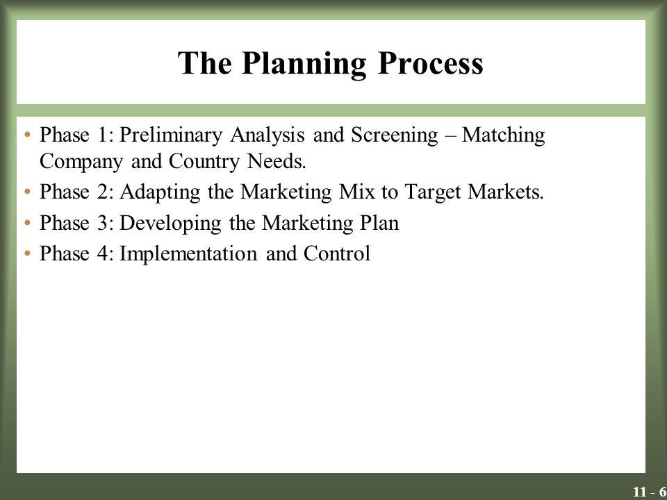 11 - 7 International Planning Process Insert Exhibit 11.1
