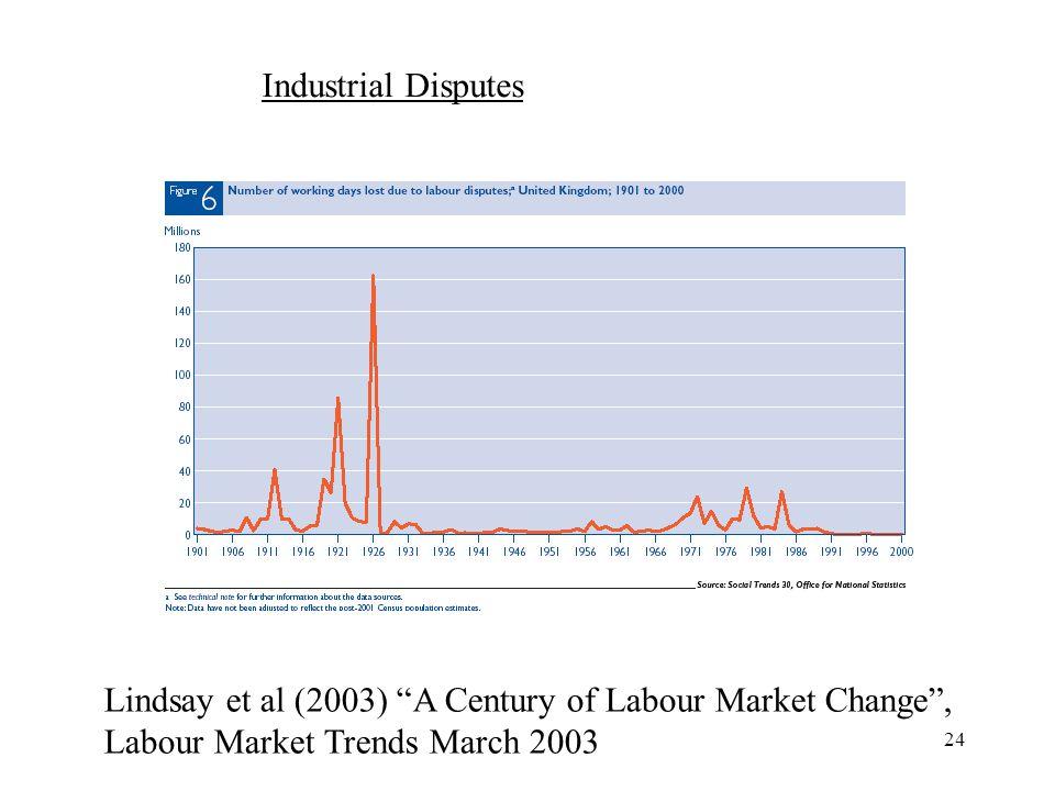 24 Lindsay et al (2003) A Century of Labour Market Change, Labour Market Trends March 2003 Industrial Disputes