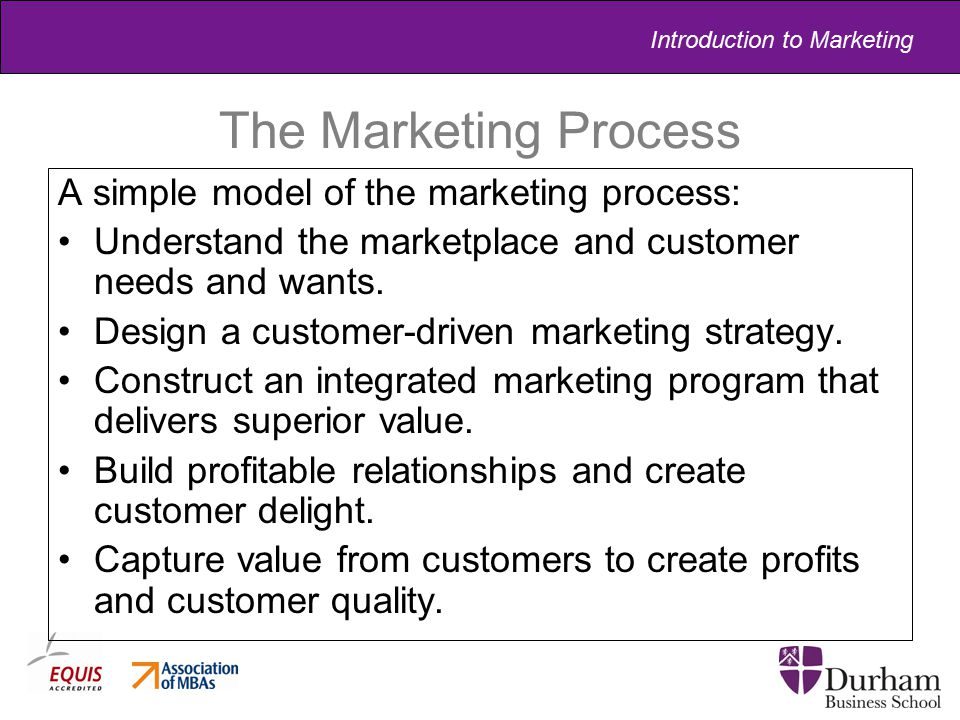 Introduction to Marketing The Marketing Process A simple model of the marketing process: Understand the marketplace and customer needs and wants. Desi
