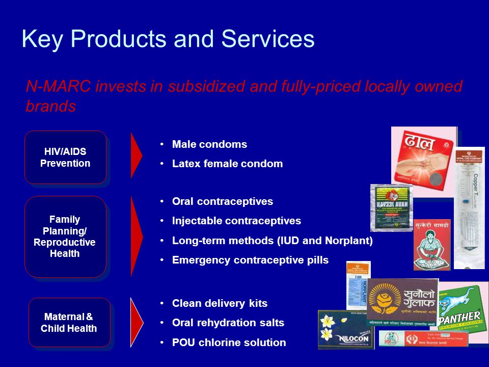 HIV/AIDS Results (2007-2008) Indicator TargetAchievement Coverage of condom distribution in geographically defined areas 85%88% Sales of USG-supported condom brands21,524,70921,804,780 Number of targeted condom outlets opened in hot zones 7005,466 Number of individuals reached through community outreach that promotes HIV/AIDS prevention through other behavior change beyond abstinence and/or being faithful 3,50043,785 Male1,75029,611 Female1,75014,174 Number of individuals trained to promote HIV/AIDS prevention through other behavior change beyond abstinence and/or being faithful 1,6004,509 Number of franchised health providers trained to provide STI treatment 1,8001,674