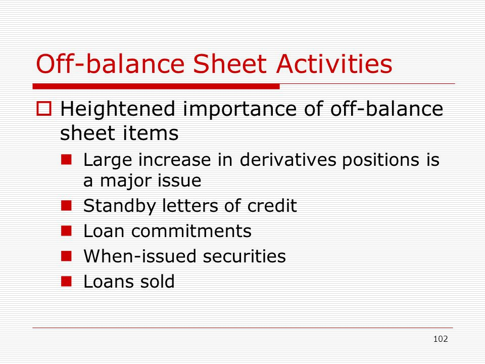 102 Off-balance Sheet Activities Heightened importance of off-balance sheet items Large increase in derivatives positions is a major issue Standby let
