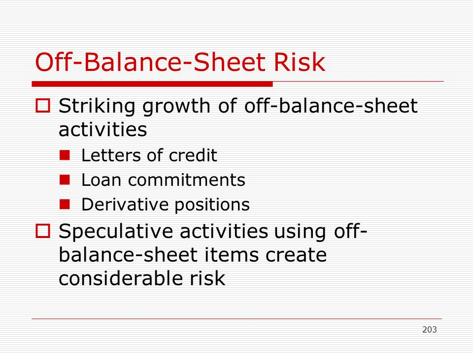 203 Off-Balance-Sheet Risk Striking growth of off-balance-sheet activities Letters of credit Loan commitments Derivative positions Speculative activit