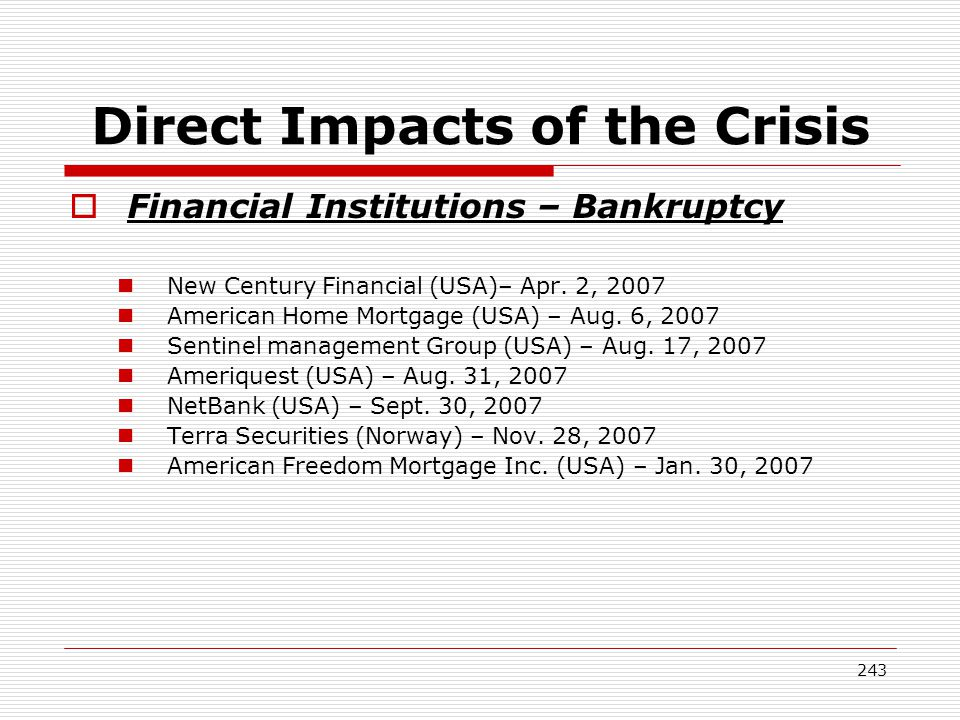 243 Direct Impacts of the Crisis Financial Institutions – Bankruptcy New Century Financial (USA)– Apr. 2, 2007 American Home Mortgage (USA) – Aug. 6,