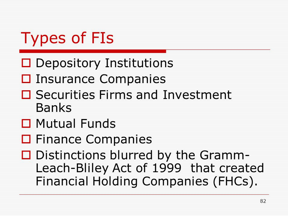 82 Types of FIs Depository Institutions Insurance Companies Securities Firms and Investment Banks Mutual Funds Finance Companies Distinctions blurred