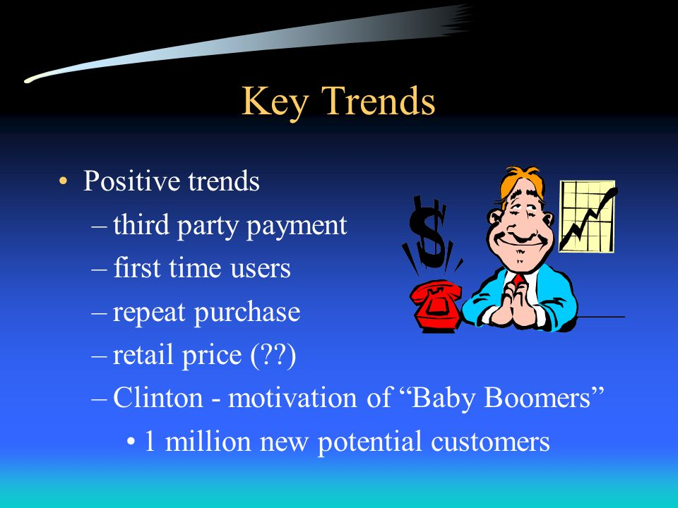 Key Trends Positive trends –third party payment –first time users –repeat purchase –retail price ( ) –Clinton - motivation of Baby Boomers 1 million new potential customers